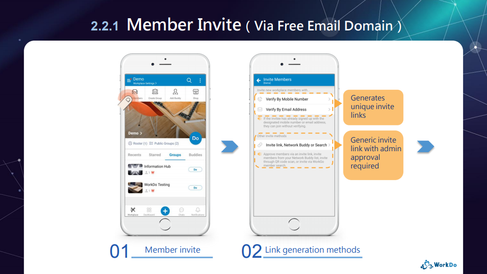Member invite (Free email)