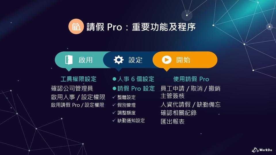 請假Pro設定程序-01